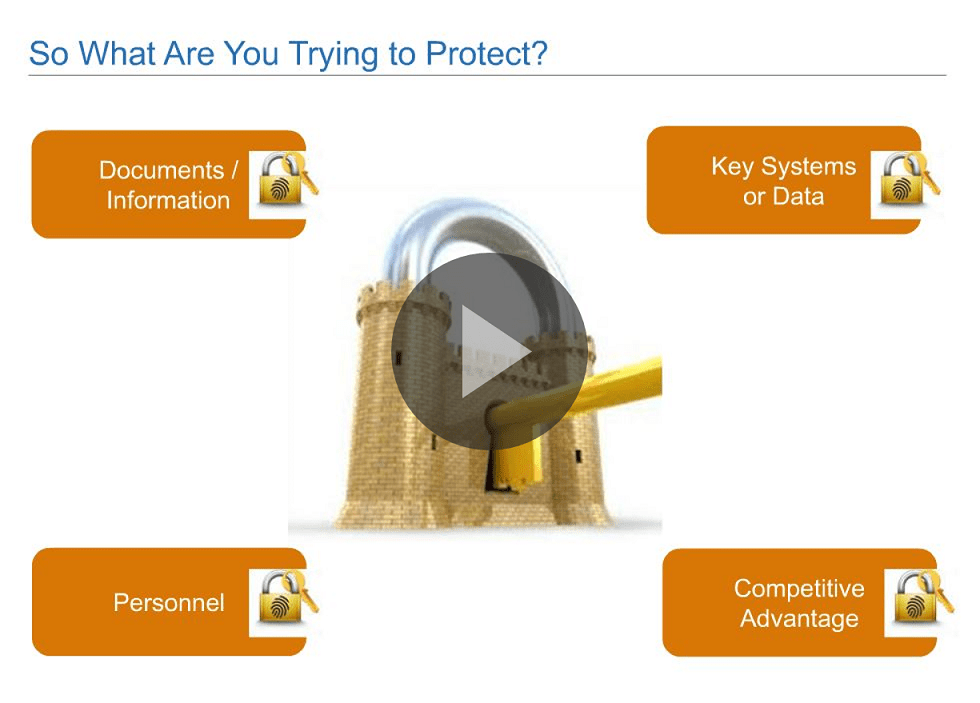 What are you trying to protect example
