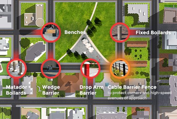 City Center Security