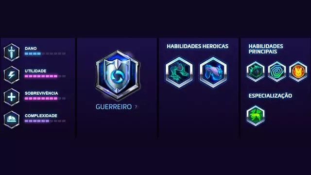 DVa habilidades principais em Heroes of the Storm