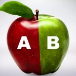 A/B Testing For Marketing – What is it? Why Use it?