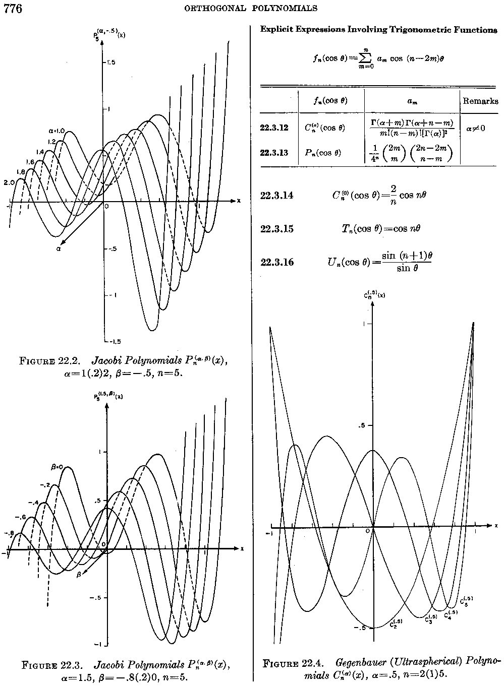 Handbook of Mathematical Functions (AMS55 Online), p. 776