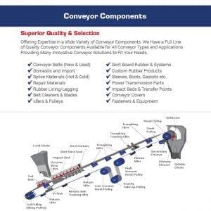 Conveyor Components 2
