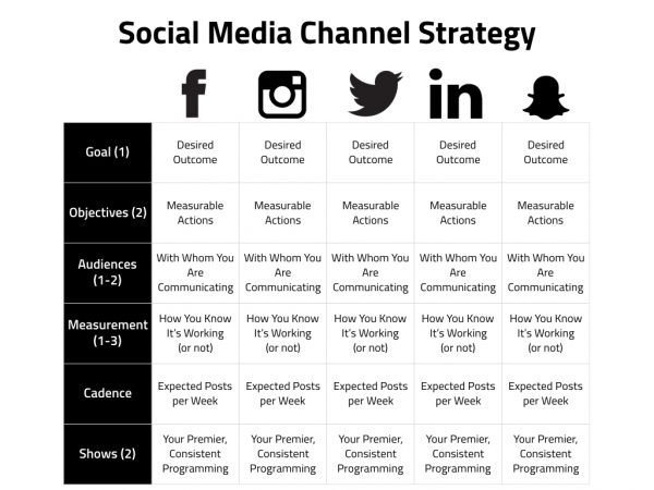 social media channel strategy template