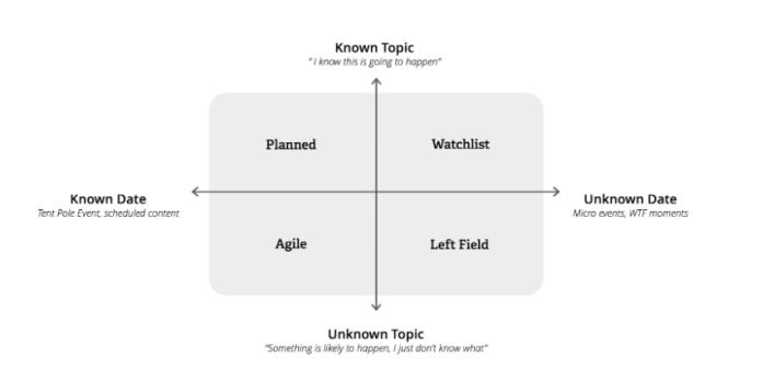 Chris Kerns quadrant