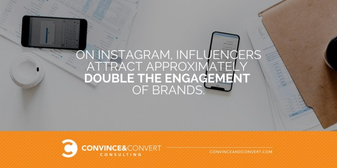 Influencers attract double the engagement