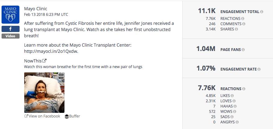 Most loved hospital Facebook posts