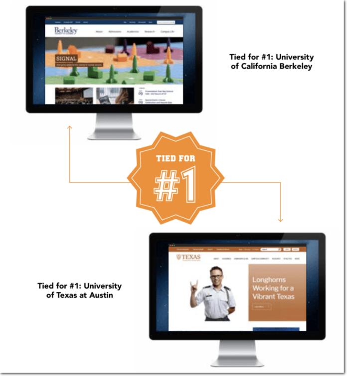 Best University Website Examples