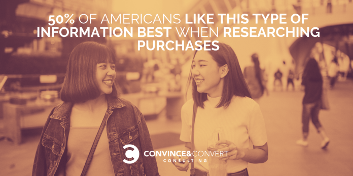 Americans research purchase statistic