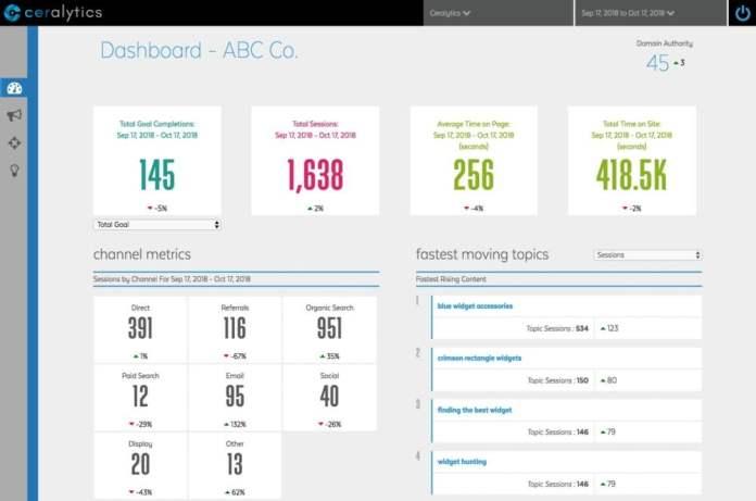 ceralytics content dashboard