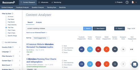 Buzzsumo for content ideas