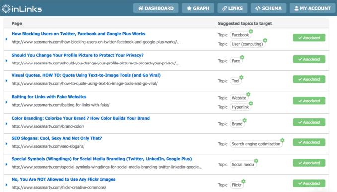 Content Marketing Tool: Inlinks