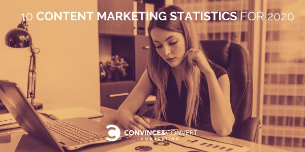 Statistiques de marketing de contenu