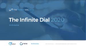Infinite Dial Research 2020