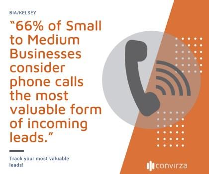 basic call tracking metrics to analyze phone close rates