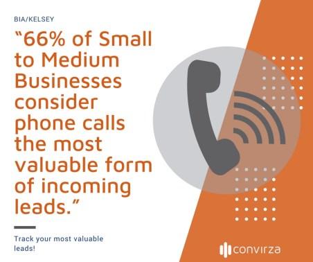 basic call tracking metrics to analyze phone calls still matter