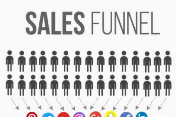 top of the classic sales funnel