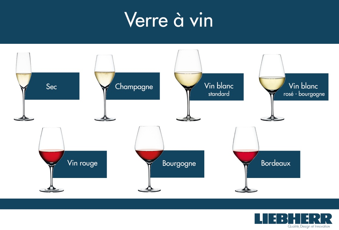taille verre vin blanc rouge