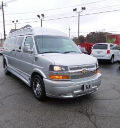 vehicle interest form [ 1600 x 1200 Pixel ]