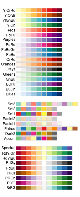 Colors (ggplot2)