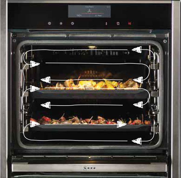review of the new neff range cookersandovens blog. Black Bedroom Furniture Sets. Home Design Ideas