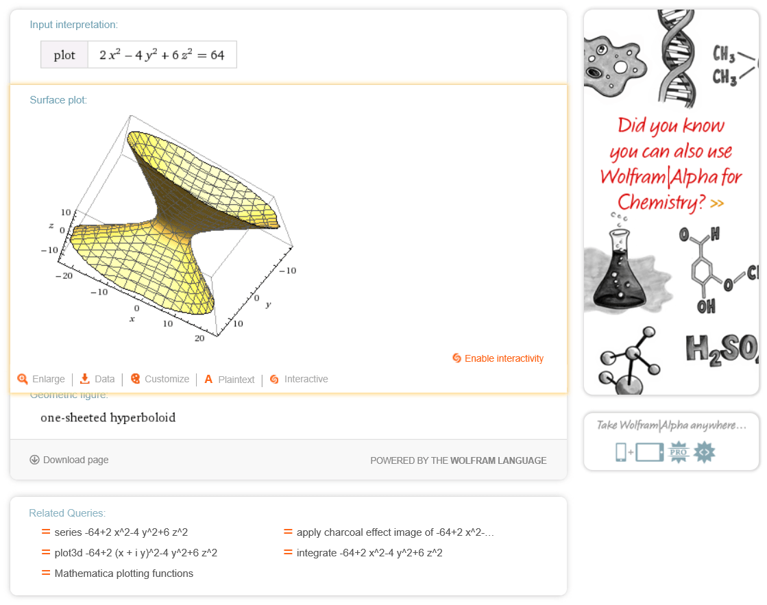 Wolfram research cook health alliance funnel shaped graph baditri Images