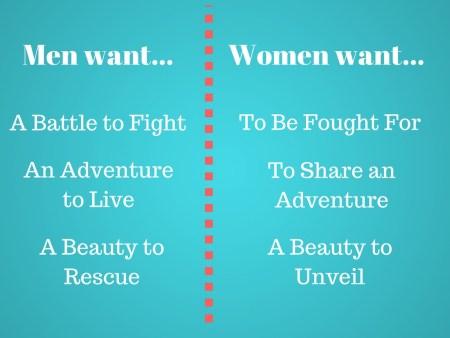 men-want