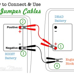 Automotive Wiring Diagram Tutorial A Light Switch How To Jump Start Car + Connect Jumper Cables Printable