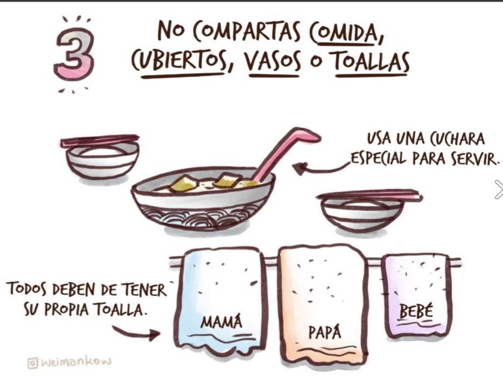 No compartas comida, cubiertos, vasos o toallas