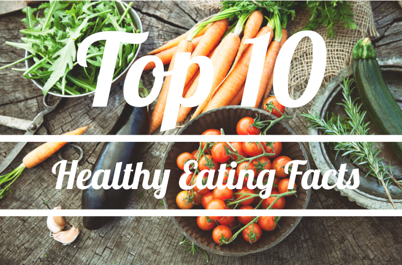 Healthy Eating Facts