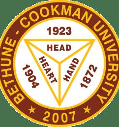 bethune cookman university 2007 head hand heart [ 1196 x 1194 Pixel ]