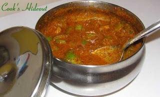 Green Tomato Pachadi