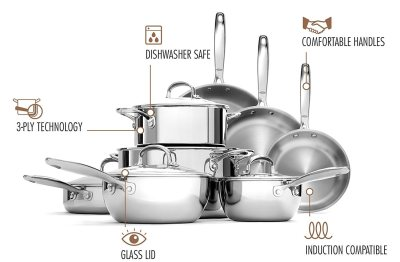 OXO Good Grips Tri-Ply Stainless Steel Pro 13 Piece Set Review