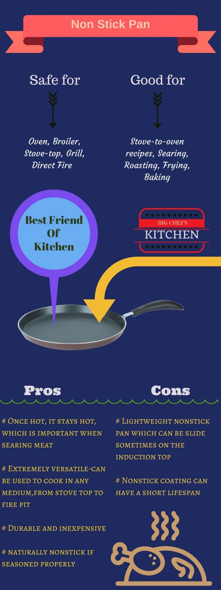 Best-non-stick-pan-infographic