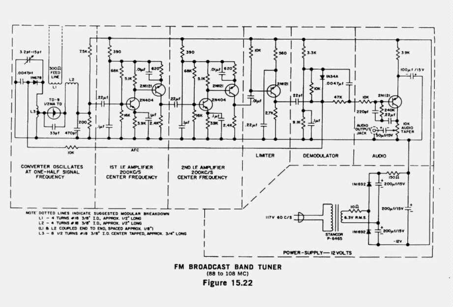 Solid State Pulse Counting Receiver