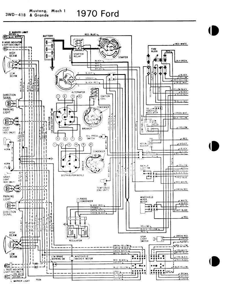 Schéma électrique Ford Mustang 1970