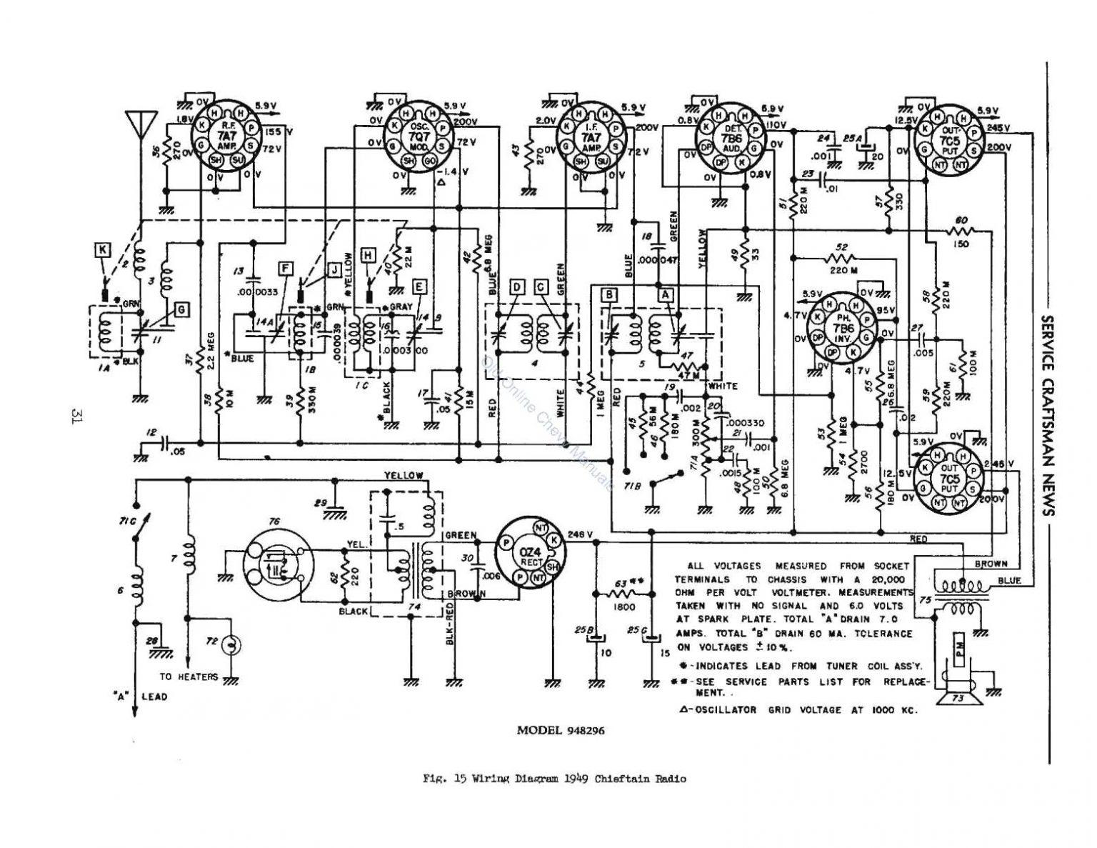 Schéma électrique Pontiac Chieftain 1949