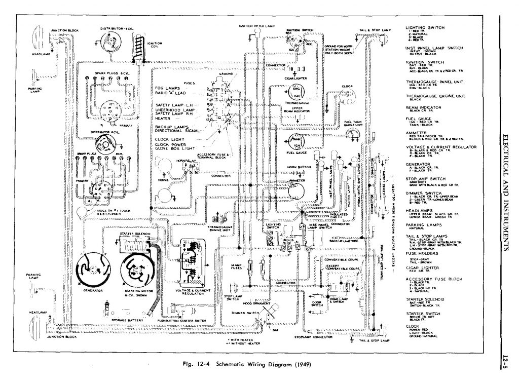 Schéma électrique Pontiac 1949 à 1954