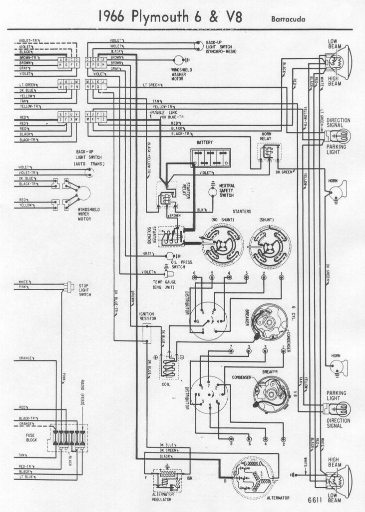 Schéma électrique Plymouth Barracuda 1966
