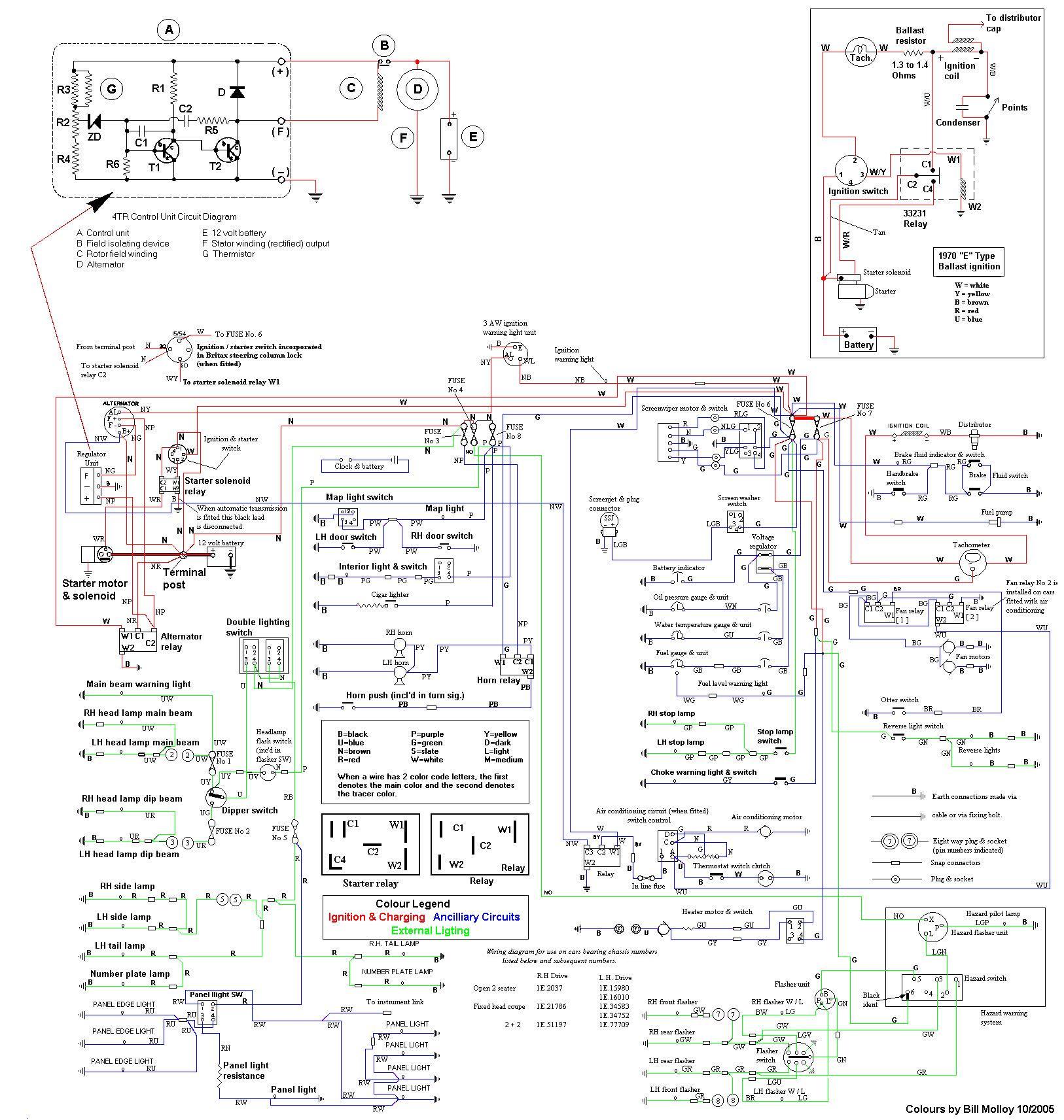 alternator wiring diagram bosch 400 watt hps ballast coolcat express corp.