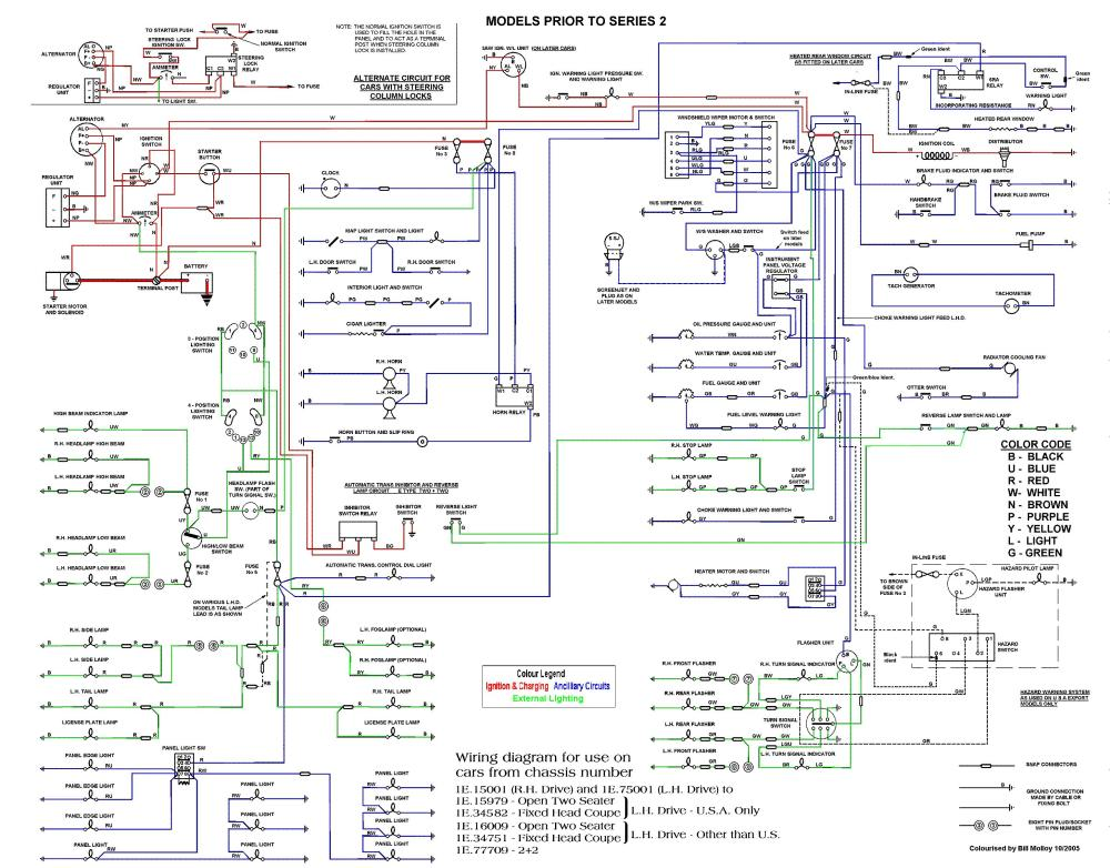 medium resolution of re wiring a s1 4 2 fhc e type jag lovers forums wiring diagram symbols jim
