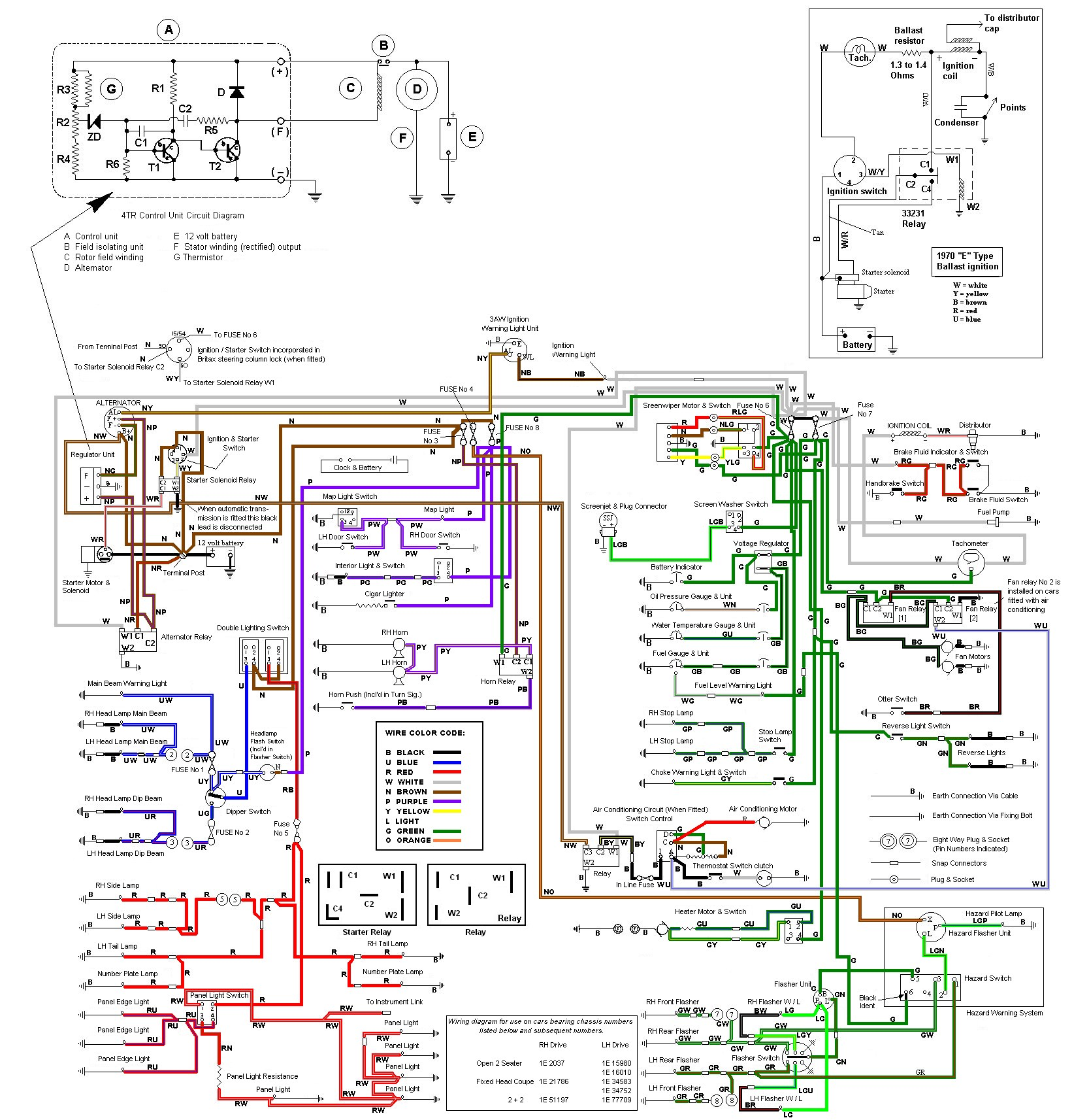 show wiring diagrams human brain diagram and functions jaguar e type series 1 free engine