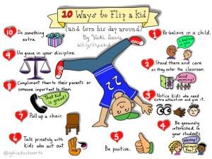 10 Ways to Flip a Kid - Sketchnote by @sylviaduckworth
