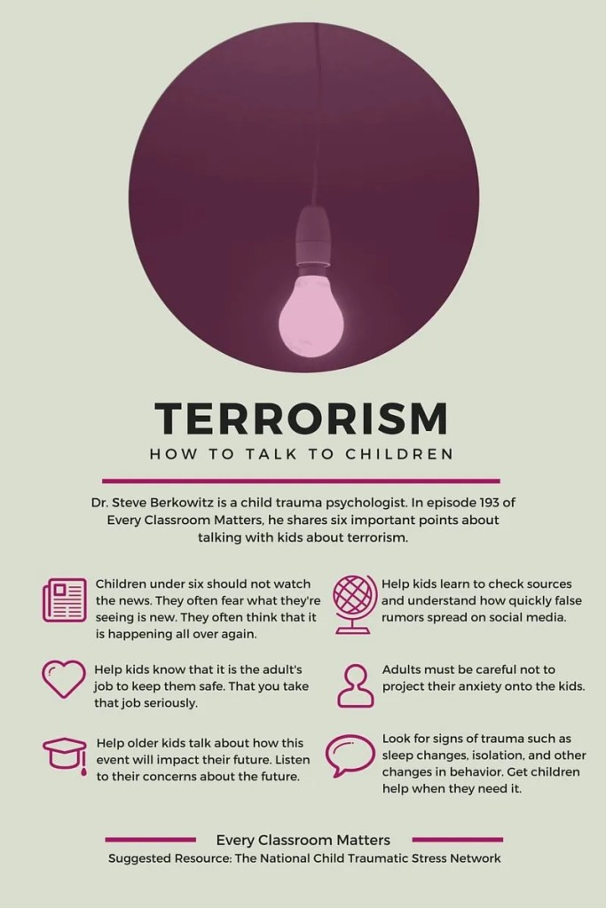 How to Talk witah Kids About Terrorism infographic