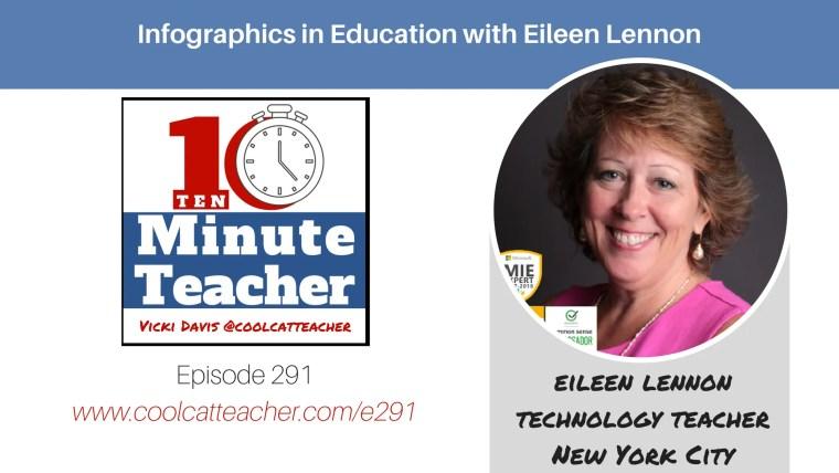 infographics in education eileen lennon