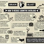 5 Ways to Overcome Cognitive Overload