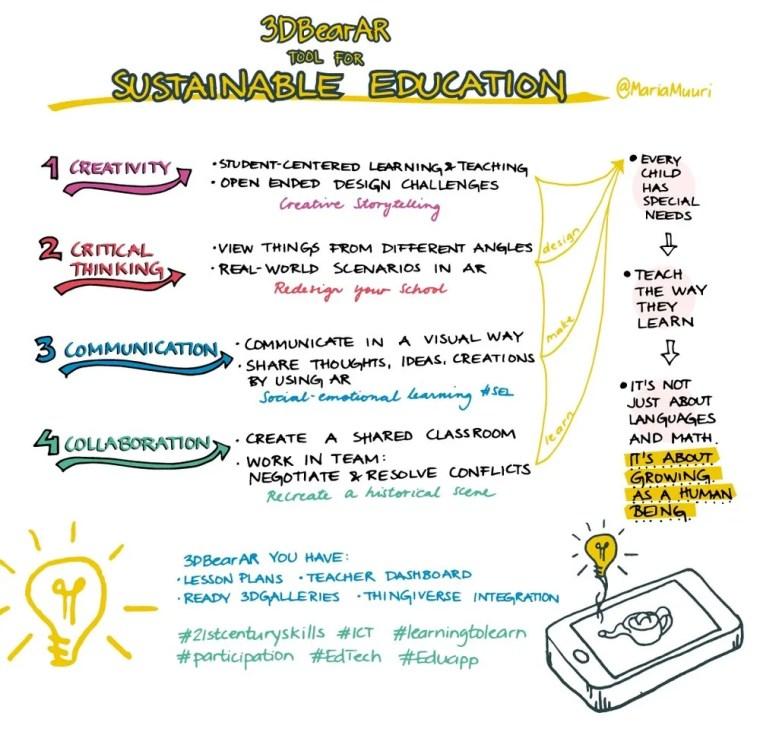 3DBear-tool-for-sustainable-edu (1)