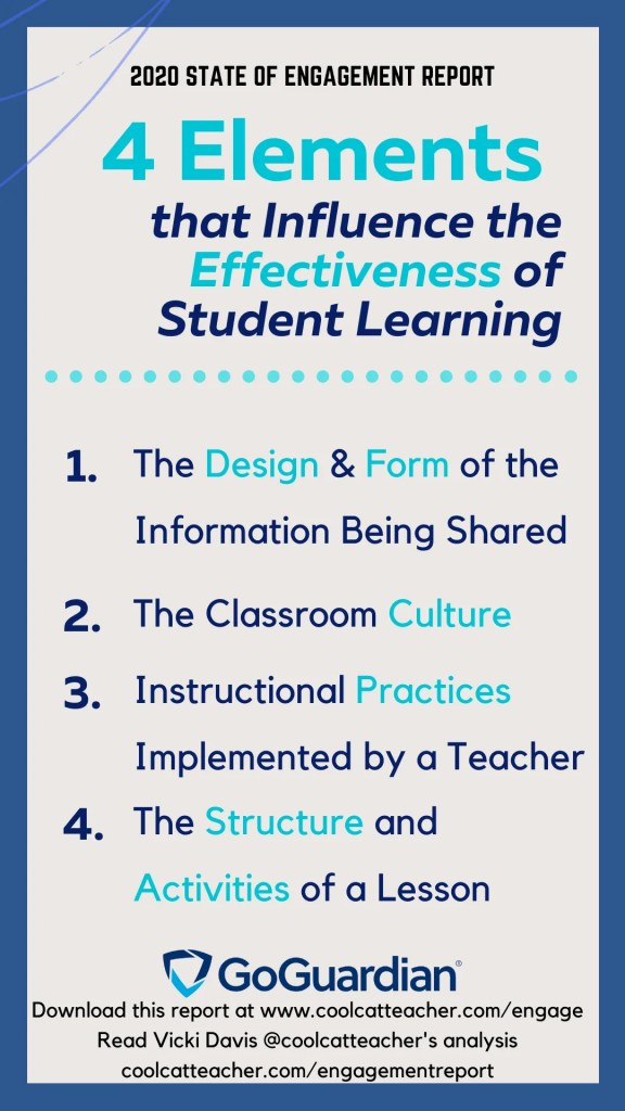 4 Elements that Influence the Depth of Student Learning