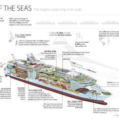 Inside The Titanic Diagram Est Smoke Detector Wiring Of Ship Toyskids Co Oasis Seas Part 5 Showing Front Boat