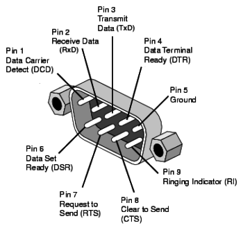 rs485 2 wire connection diagram utility trailer wiring serial rs-232, rs-422, adapters - coolgear
