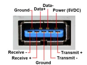 dvi to vga pinout diagram 4 wire ethernet cable 3ft. usb 3.0 male